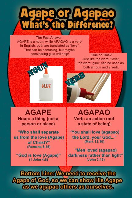 Agape-Agapao